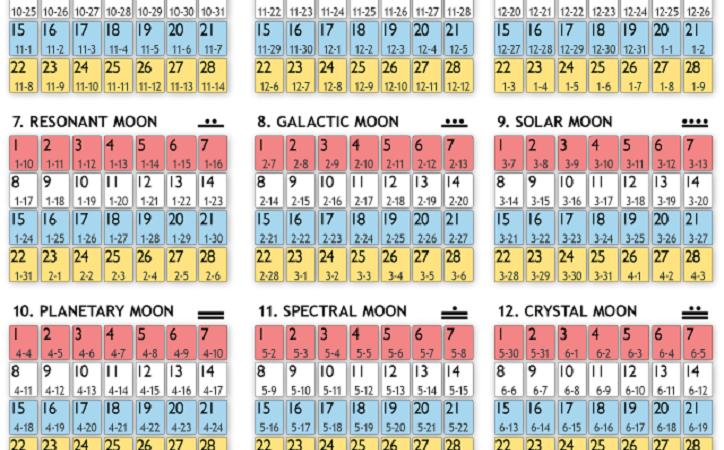 """Der """"Gregorianische Kalender"""" Als Betrug Entlarvt!"""